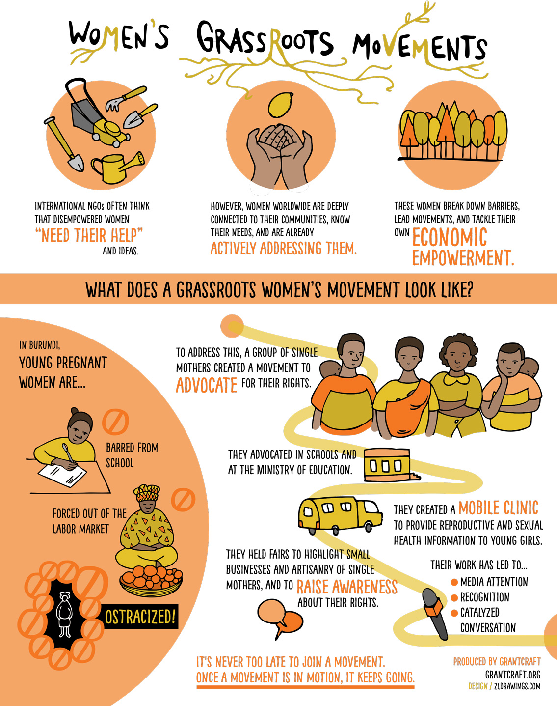 Women's Grassroots Movements